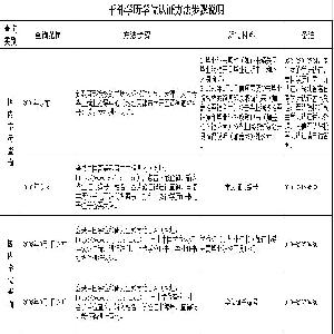 学历学位认证步骤说明